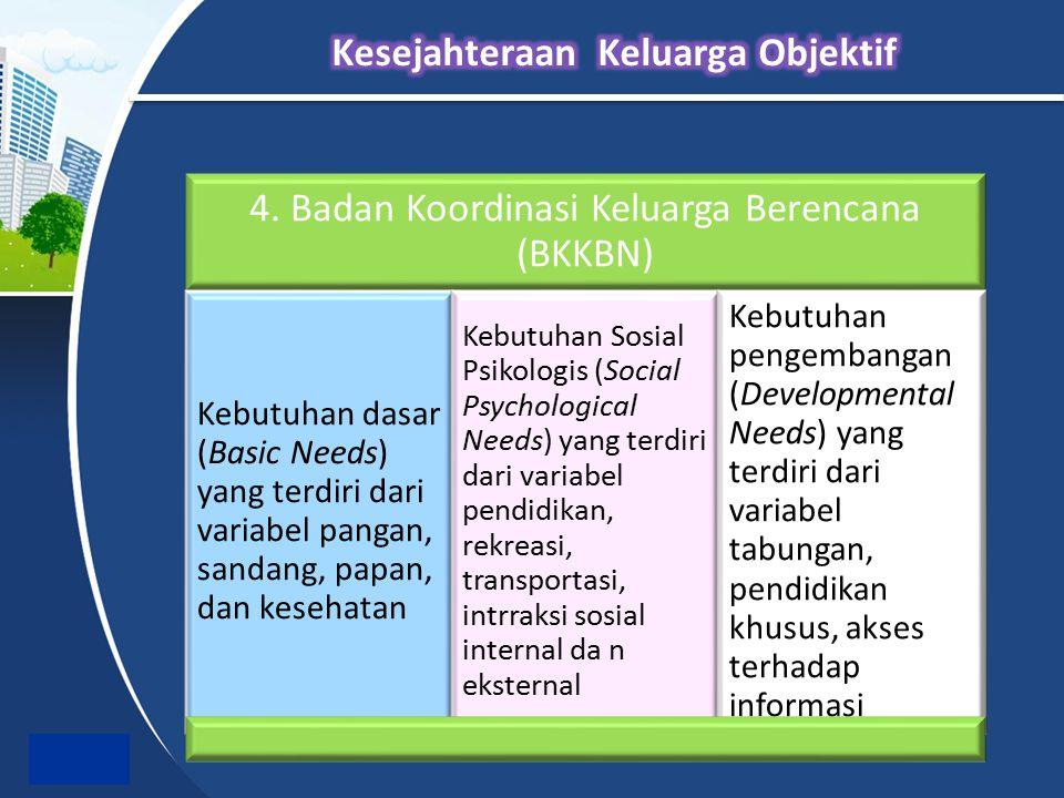 4. Badan Koordinasi Keluarga Berencana (BKKBN) Kebutuhan dasar (Basic Needs) yang terdiri dari variabel pangan, sandang, papan, dan kesehatan Kebutuha