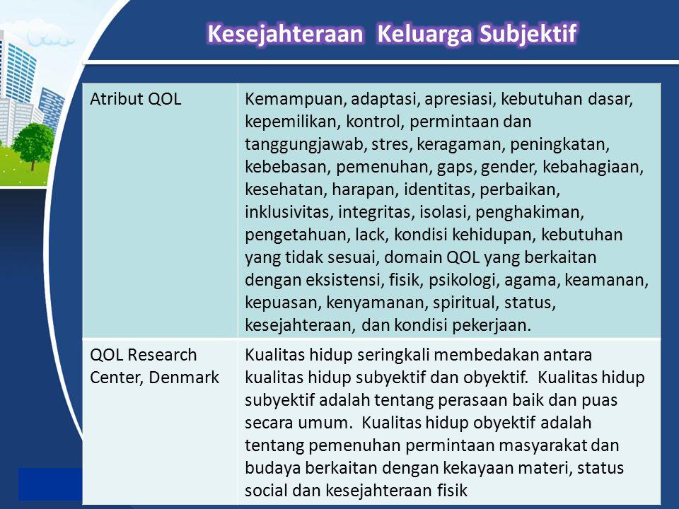Atribut QOLKemampuan, adaptasi, apresiasi, kebutuhan dasar, kepemilikan, kontrol, permintaan dan tanggungjawab, stres, keragaman, peningkatan, kebebas