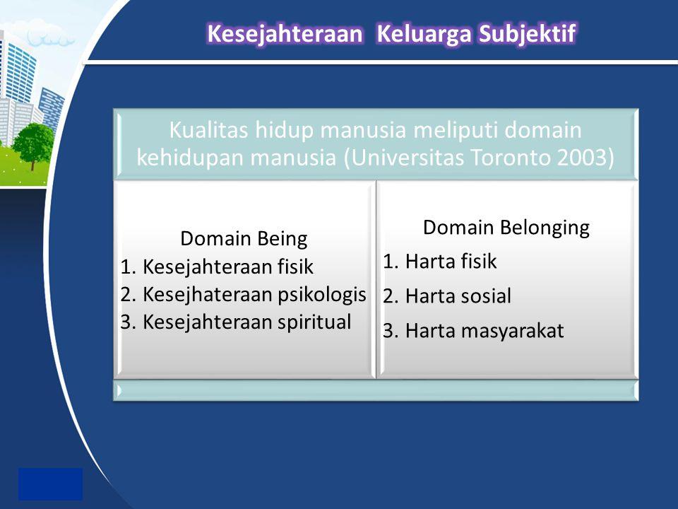 Kualitas hidup manusia meliputi domain kehidupan manusia (Universitas Toronto 2003) Domain Being 1. Kesejahteraan fisik 2. Kesejhateraan psikologis 3.