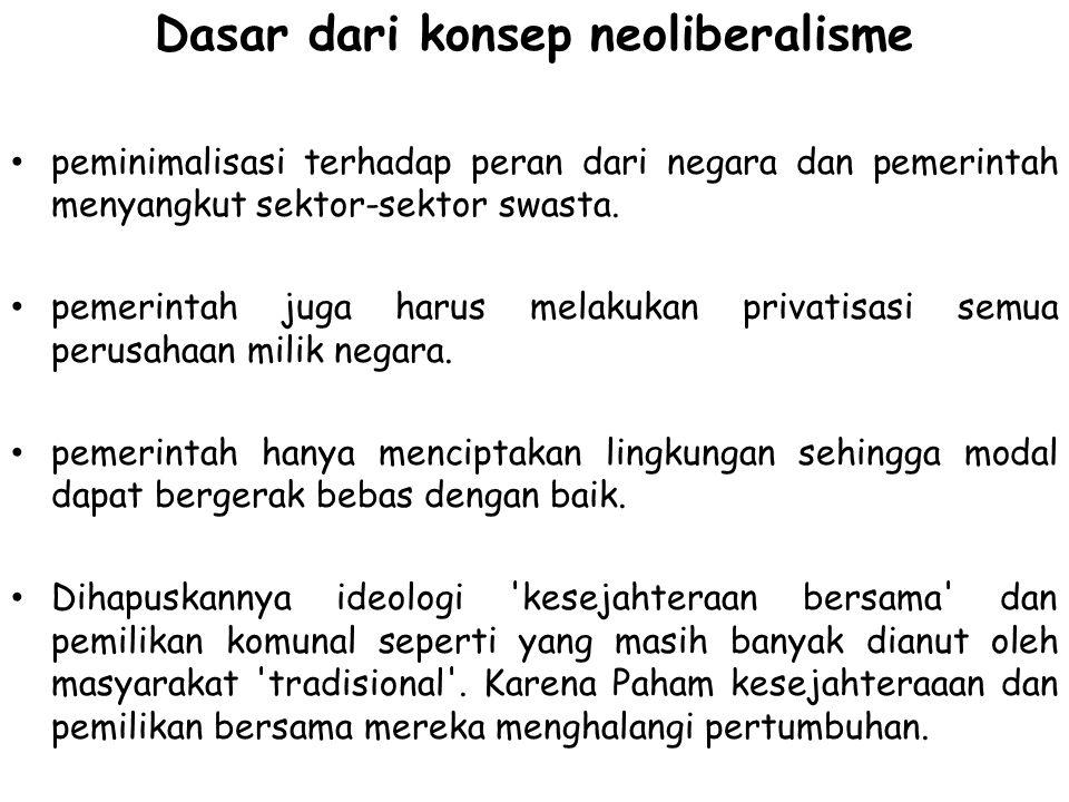 Dasar dari konsep neoliberalisme peminimalisasi terhadap peran dari negara dan pemerintah menyangkut sektor-sektor swasta. pemerintah juga harus melak