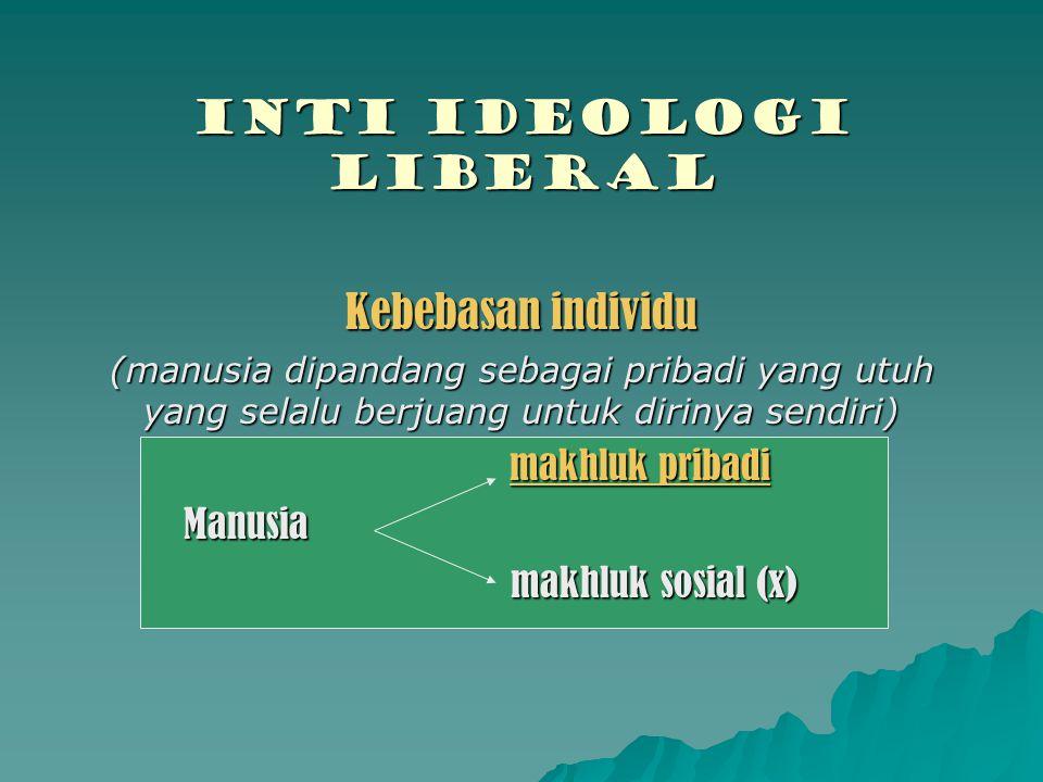 INTI IDEOLOGI LIBERAL Kebebasan individu (manusia dipandang sebagai pribadi yang utuh yang selalu berjuang untuk dirinya sendiri) makhluk pribadi makh