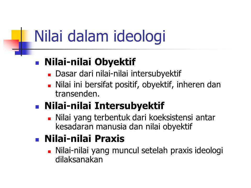Nilai dalam ideologi Nilai-nilai Obyektif Dasar dari nilai-nilai intersubyektif Nilai ini bersifat positif, obyektif, inheren dan transenden. Nilai-ni