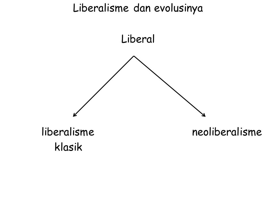 Praktek liberalisme A.Bidang Politik Individu yang menentukan segalanya, demokrasi.