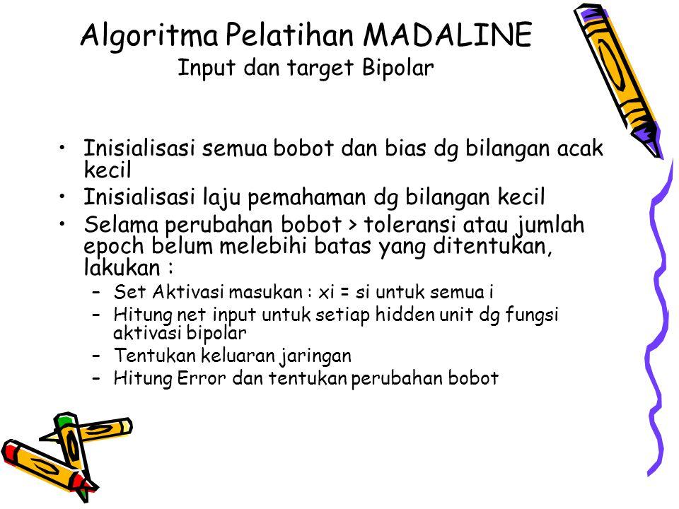 Algoritma Pelatihan MADALINE Input dan target Bipolar Inisialisasi semua bobot dan bias dg bilangan acak kecil Inisialisasi laju pemahaman dg bilangan