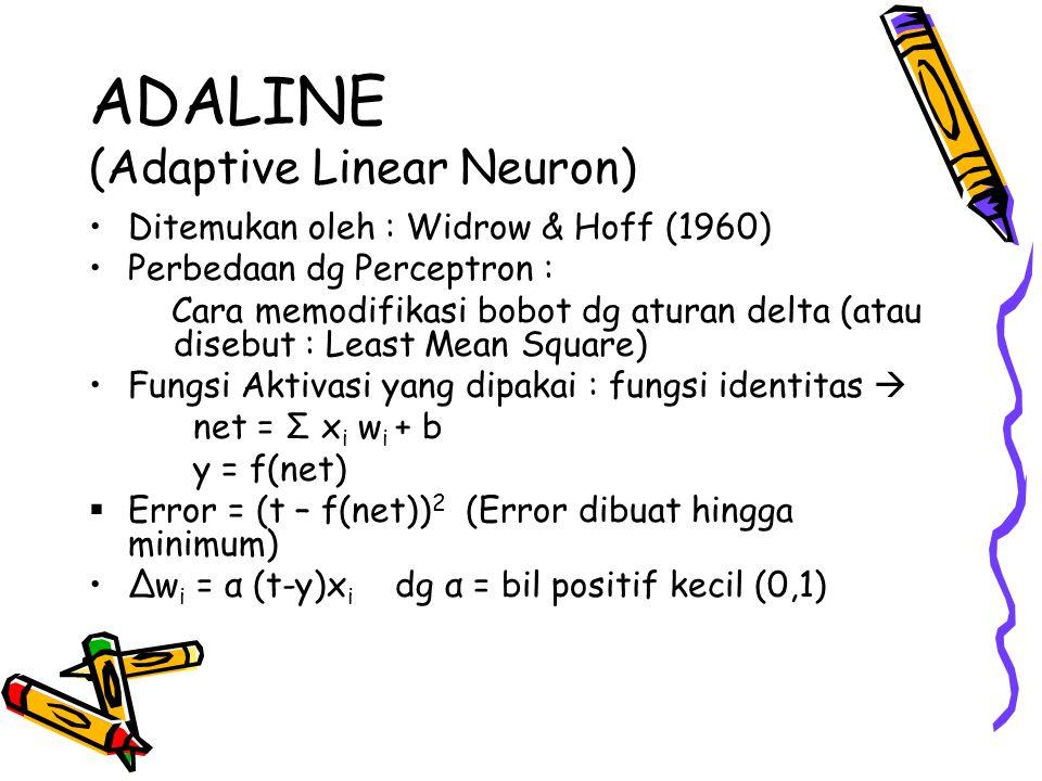 Algoritma Pelatihan ADALINE Inisialisasi bobot dan bias (umumnya wi = b = 0).