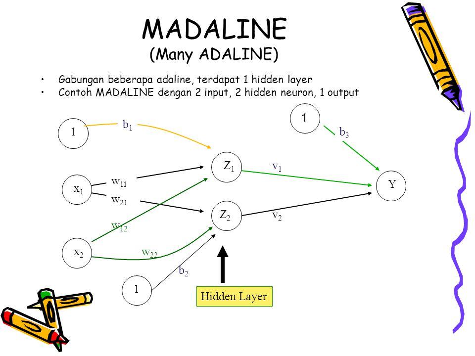 MADALINE (Many ADALINE) Gabungan beberapa adaline, terdapat 1 hidden layer Contoh MADALINE dengan 2 input, 2 hidden neuron, 1 output 1 x1x1 x2x2 Y 1 b1b1 w 22 w 21 w 12 w 11 Z1Z1 Z2Z2 b3b3 v1v1 v2v2 Hidden Layer 1 b2b2