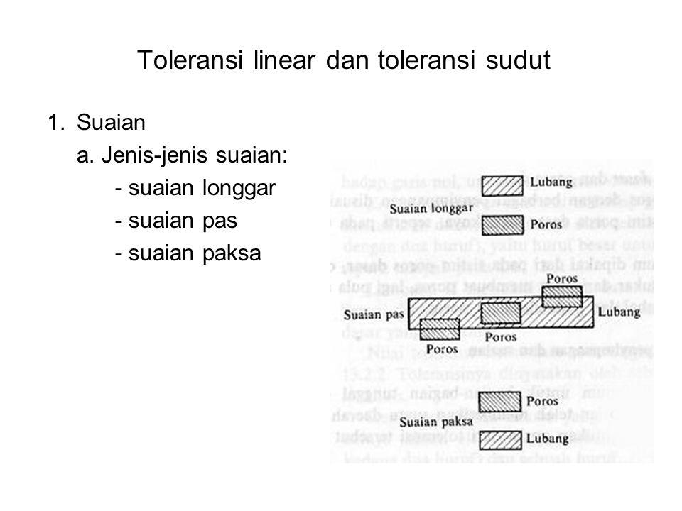 Toleransi linear dan toleransi sudut 1.Suaian a. Jenis-jenis suaian: - suaian longgar - suaian pas - suaian paksa