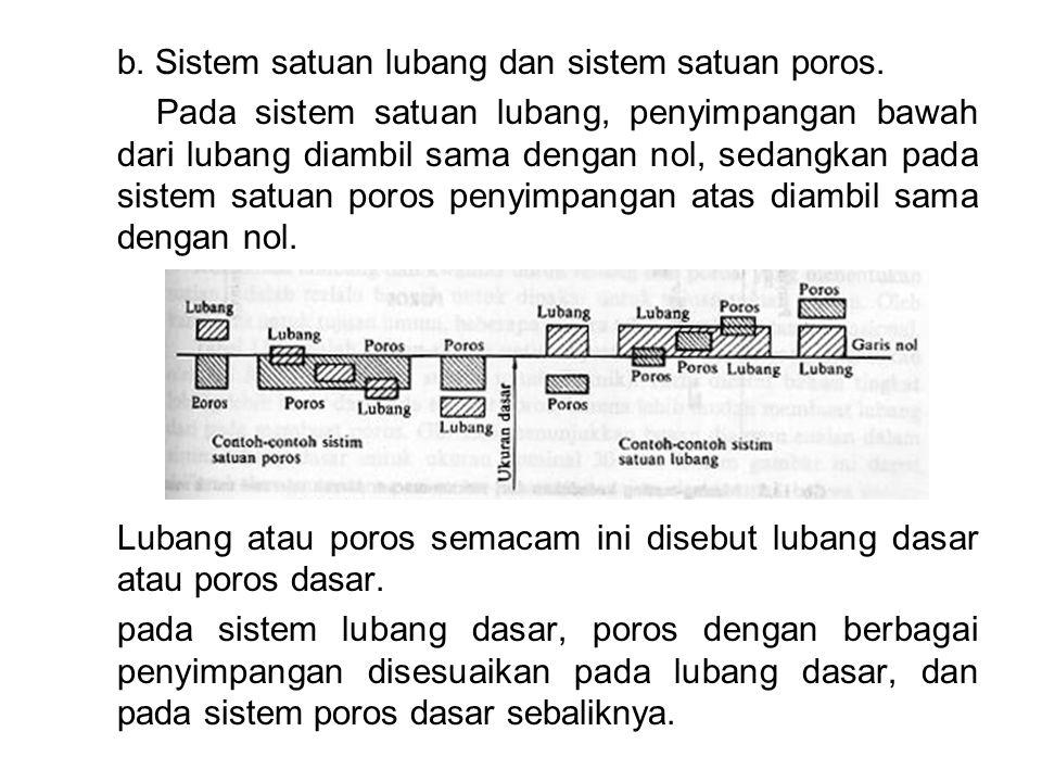 b. Sistem satuan lubang dan sistem satuan poros. Pada sistem satuan lubang, penyimpangan bawah dari lubang diambil sama dengan nol, sedangkan pada sis