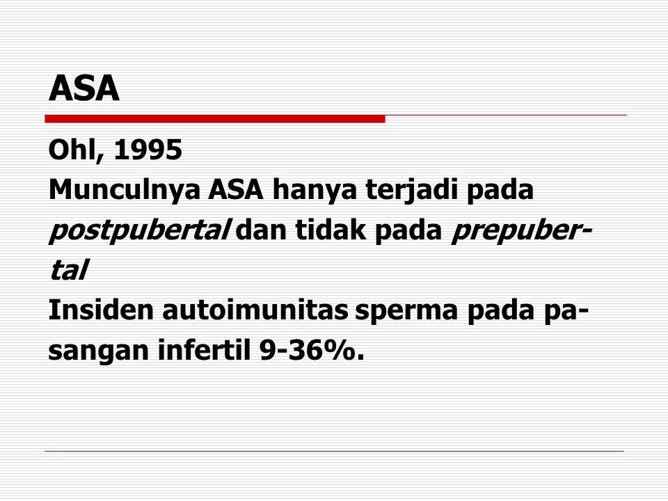 ASA Ohl, 1995 Munculnya ASA hanya terjadi pada postpubertal dan tidak pada prepuber- tal Insiden autoimunitas sperma pada pa- sangan infertil 9-36%.