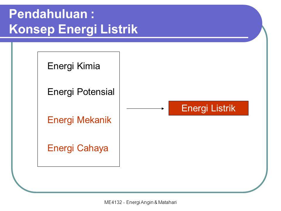 ME4132 - Energi Angin & Matahari Pendahuluan : Konsep Energi Listrik Energi Kimia Energi Listrik Energi Potensial Energi Mekanik Energi Cahaya
