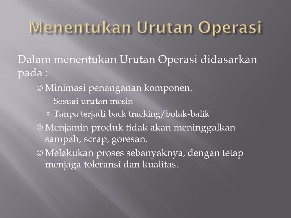 Dalam menentukan Urutan Operasi didasarkan pada : Minimasi penanganan komponen.  Sesuai urutan mesin  Tanpa terjadi back tracking/bolak-balik Menjam