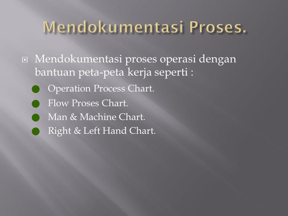  Mendokumentasi proses operasi dengan bantuan peta-peta kerja seperti : Operation Process Chart. Flow Proses Chart. Man & Machine Chart. Right & Left