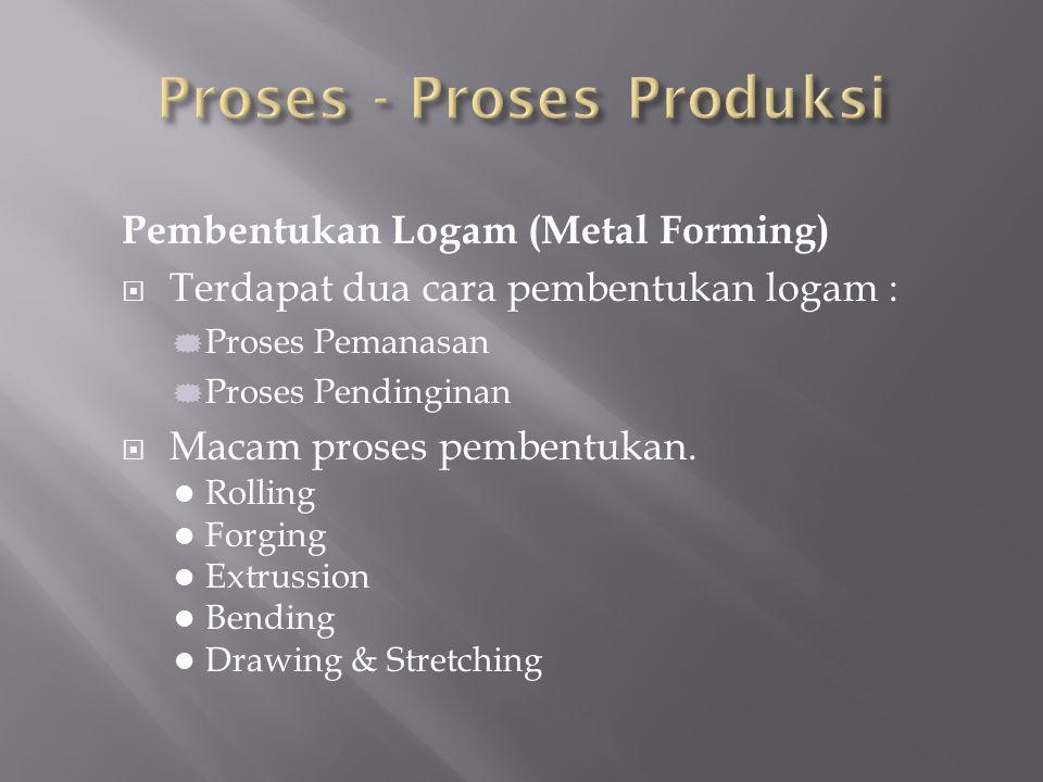 Pembentukan Logam (Metal Forming)  Terdapat dua cara pembentukan logam :  Proses Pemanasan  Proses Pendinginan  Macam proses pembentukan. l Rollin