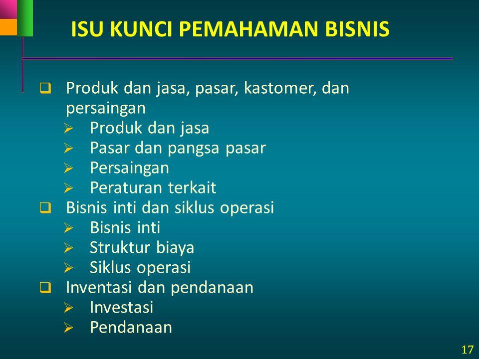 17  Produk dan jasa, pasar, kastomer, dan persaingan  Produk dan jasa  Pasar dan pangsa pasar  Persaingan  Peraturan terkait  Bisnis inti dan si