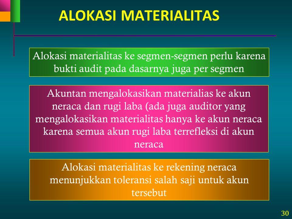 30 Alokasi materialitas ke segmen-segmen perlu karena bukti audit pada dasarnya juga per segmen Akuntan mengalokasikan materialias ke akun neraca dan