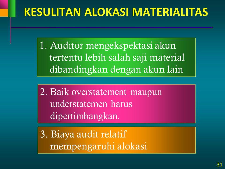 31 1. Auditor mengekspektasi akun tertentu lebih salah saji material dibandingkan dengan akun lain 2. Baik overstatement maupun understatemen harus di