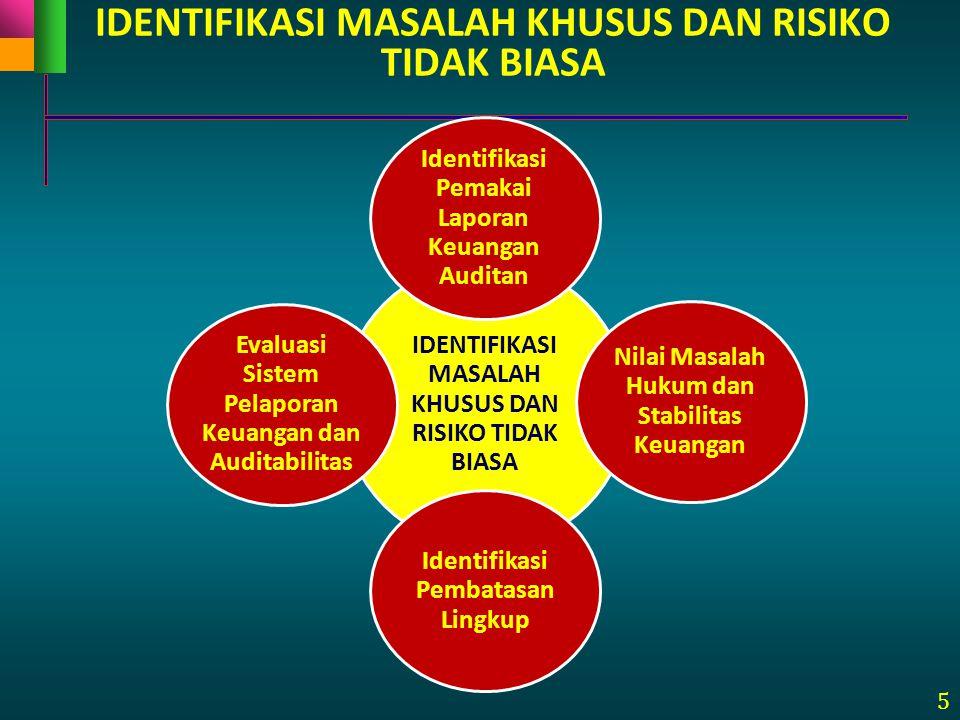 5 IDENTIFIKASI MASALAH KHUSUS DAN RISIKO TIDAK BIASA Identifikasi Pemakai Laporan Keuangan Auditan Nilai Masalah Hukum dan Stabilitas Keuangan Identif
