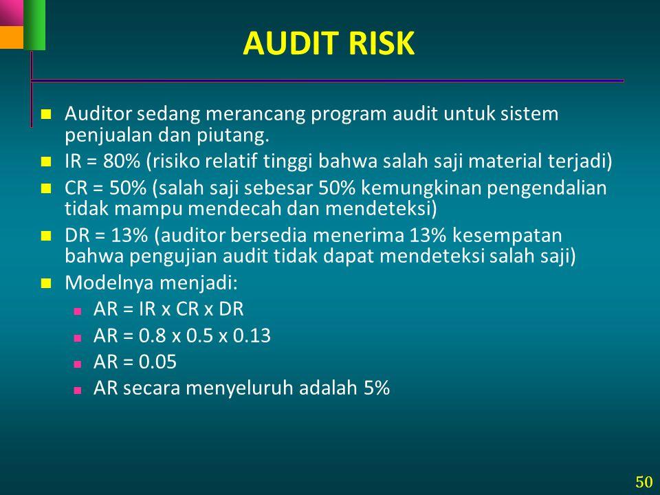 50 Auditor sedang merancang program audit untuk sistem penjualan dan piutang. IR = 80% (risiko relatif tinggi bahwa salah saji material terjadi) CR =