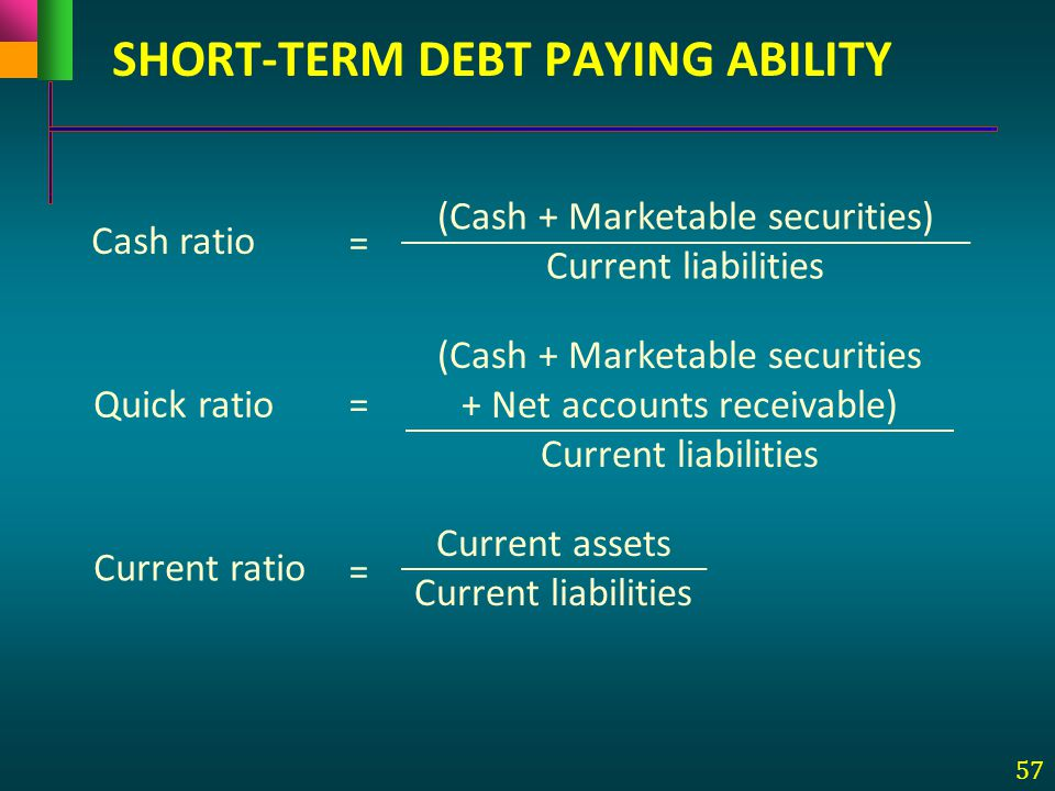 57 SHORT-TERM DEBT PAYING ABILITY Current ratio Current assets Current liabilities = Cash ratio (Cash + Marketable securities) Current liabilities = Q