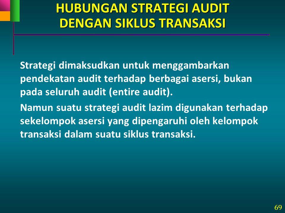 69 HUBUNGAN STRATEGI AUDIT DENGAN SIKLUS TRANSAKSI Strategi dimaksudkan untuk menggambarkan pendekatan audit terhadap berbagai asersi, bukan pada selu