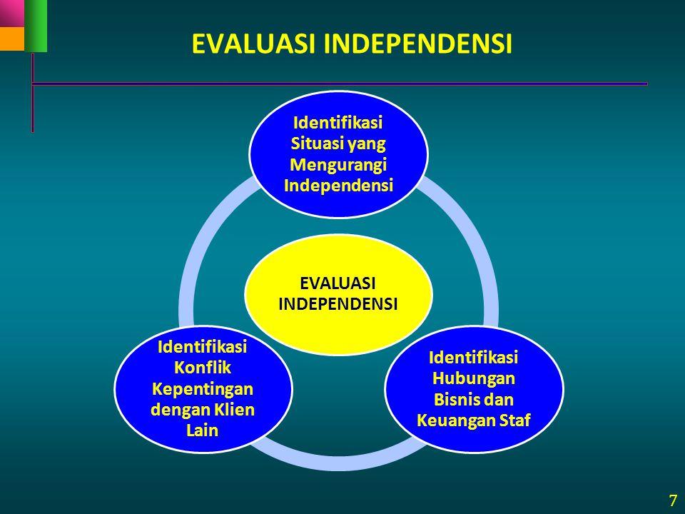 7 EVALUASI INDEPENDENSI Identifikasi Situasi yang Mengurangi Independensi Identifikasi Hubungan Bisnis dan Keuangan Staf Identifikasi Konflik Kepentin