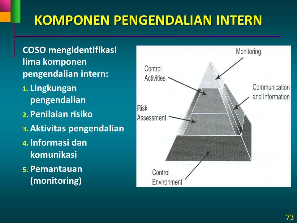 73 COSO mengidentifikasi lima komponen pengendalian intern: 1. Lingkungan pengendalian 2. Penilaian risiko 3. Aktivitas pengendalian 4. Informasi dan