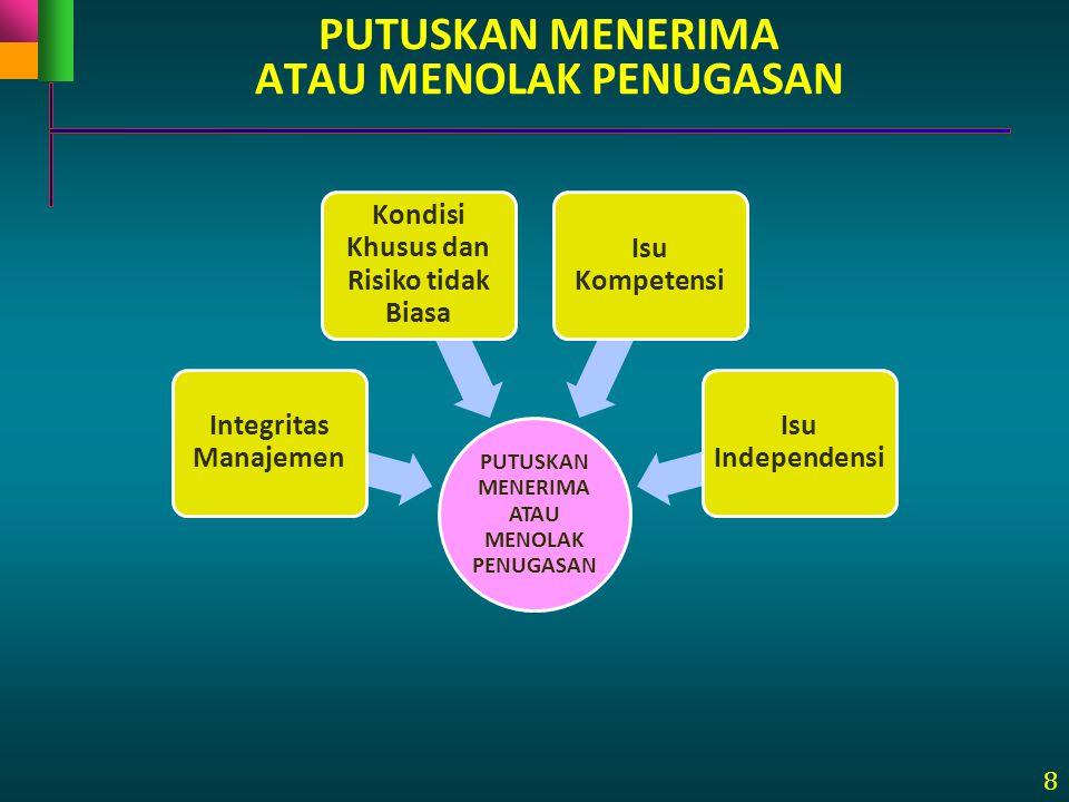 8 PUTUSKAN MENERIMA ATAU MENOLAK PENUGASAN Integritas Manajemen Kondisi Khusus dan Risiko tidak Biasa Isu Kompetensi Isu Independensi