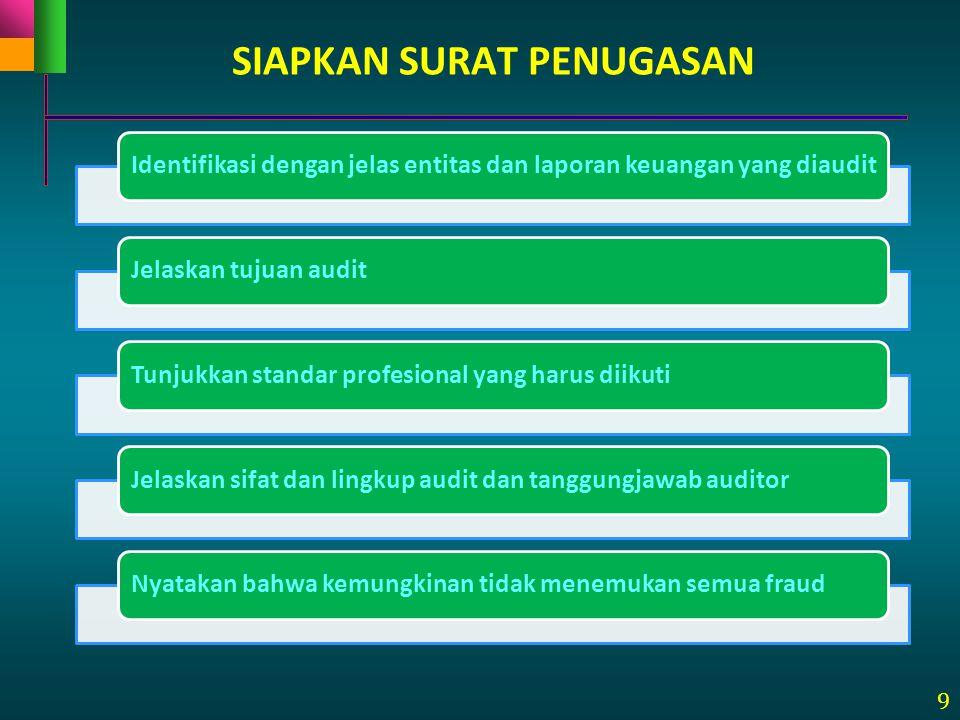 9 SIAPKAN SURAT PENUGASAN Identifikasi dengan jelas entitas dan laporan keuangan yang diauditJelaskan tujuan auditTunjukkan standar profesional yang h