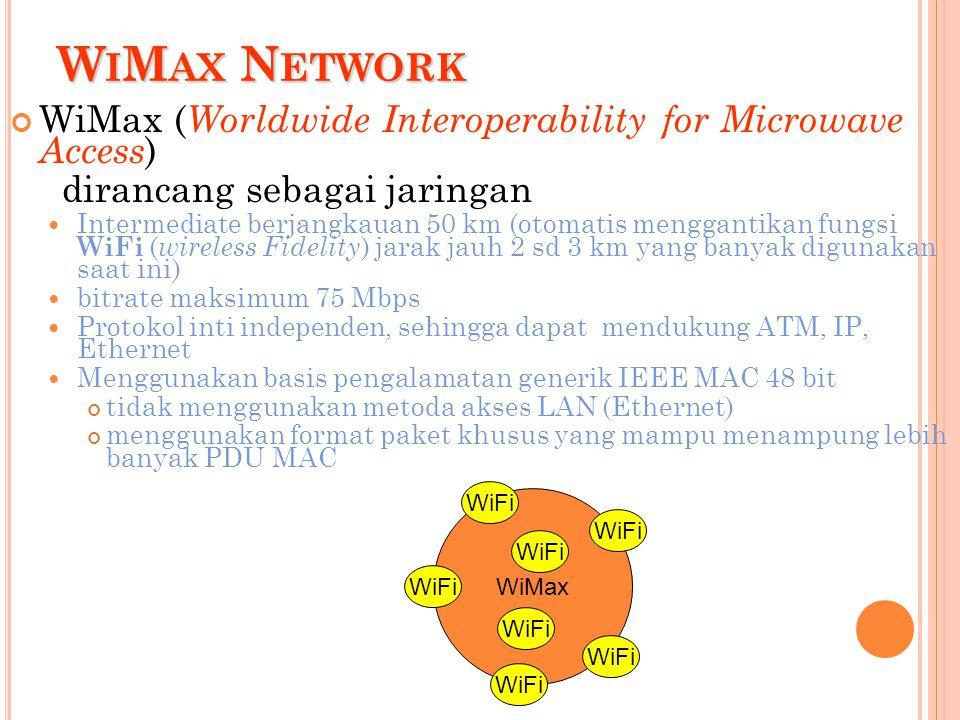 W I M AX N ETWORK WiMax ( Worldwide Interoperability for Microwave Access ) dirancang sebagai jaringan Intermediate berjangkauan 50 km (otomatis menggantikan fungsi WiFi ( wireless Fidelity ) jarak jauh 2 sd 3 km yang banyak digunakan saat ini) bitrate maksimum 75 Mbps Protokol inti independen, sehingga dapat mendukung ATM, IP, Ethernet Menggunakan basis pengalamatan generik IEEE MAC 48 bit tidak menggunakan metoda akses LAN (Ethernet) menggunakan format paket khusus yang mampu menampung lebih banyak PDU MAC WiMax WiFi