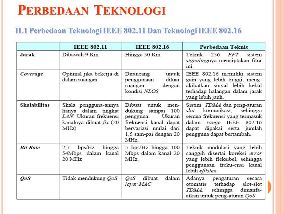 P ERBEDAAN T EKNOLOGI II.1 Perbedaan Teknologi IEEE 802.11 Dan Teknologi IEEE 802.16