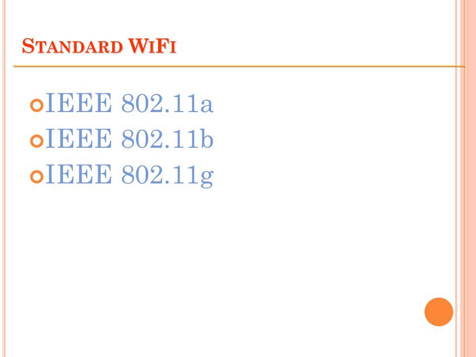 S TANDARD W I F I IEEE 802.11a IEEE 802.11b IEEE 802.11g