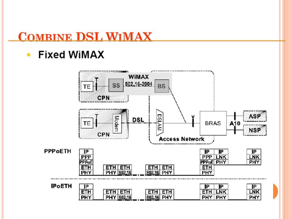 C OMBINE DSL W I MAX