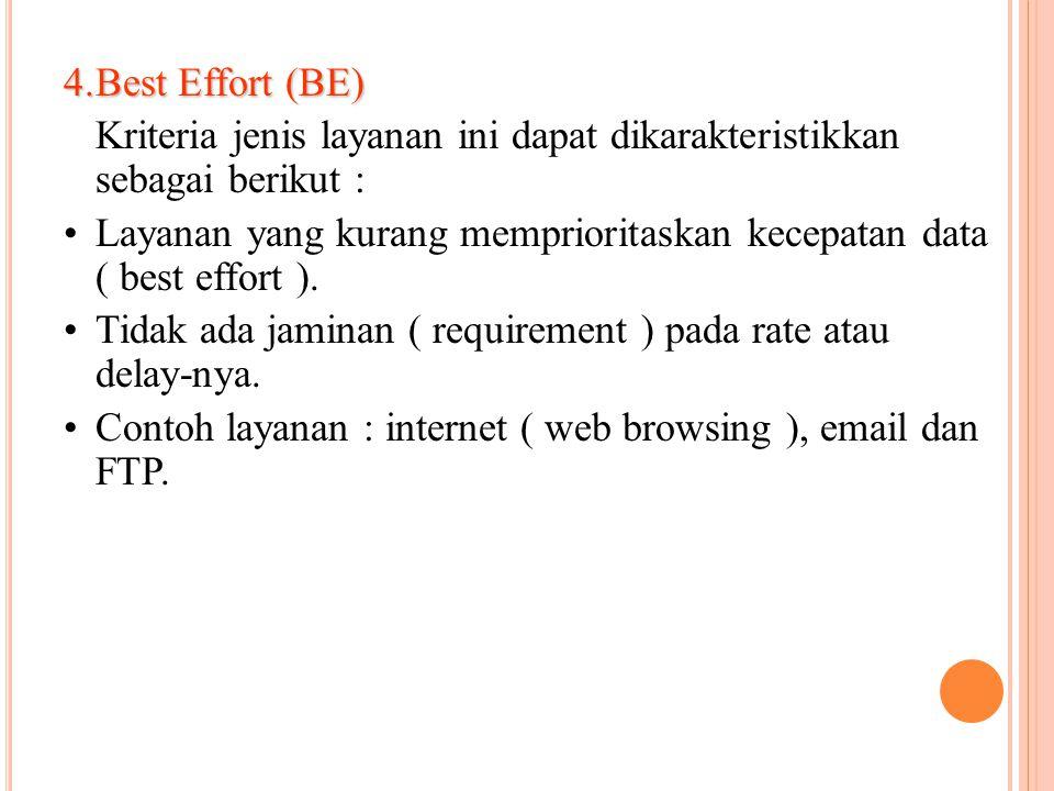 4.Best Effort (BE) Kriteria jenis layanan ini dapat dikarakteristikkan sebagai berikut : Layanan yang kurang memprioritaskan kecepatan data ( best eff