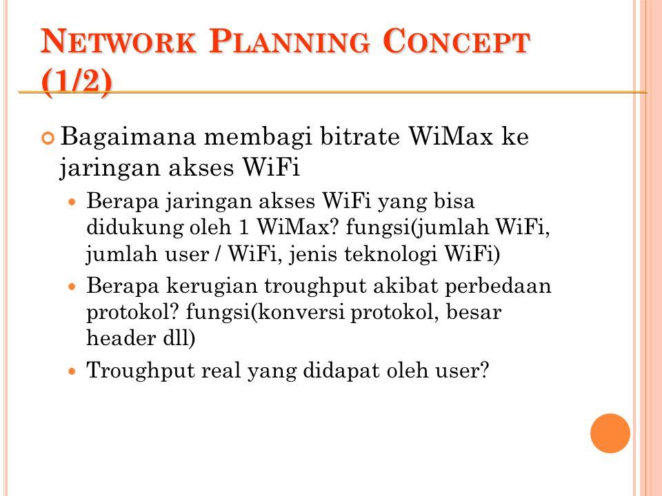 N ETWORK P LANNING C ONCEPT (1/2) Bagaimana membagi bitrate WiMax ke jaringan akses WiFi Berapa jaringan akses WiFi yang bisa didukung oleh 1 WiMax? f