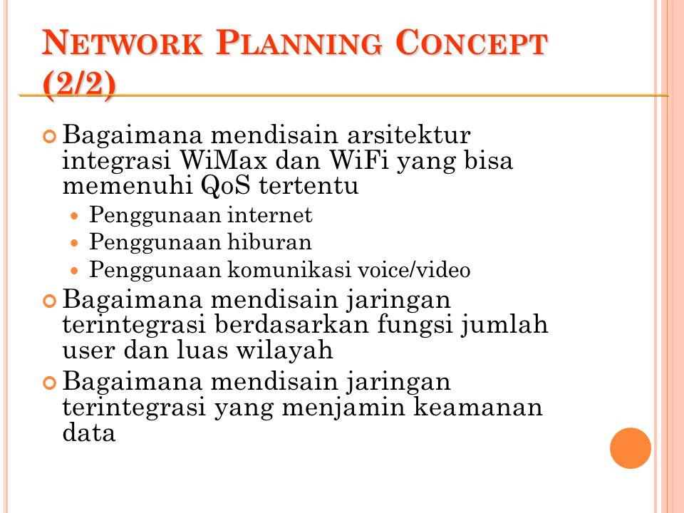 N ETWORK P LANNING C ONCEPT (2/2) Bagaimana mendisain arsitektur integrasi WiMax dan WiFi yang bisa memenuhi QoS tertentu Penggunaan internet Pengguna
