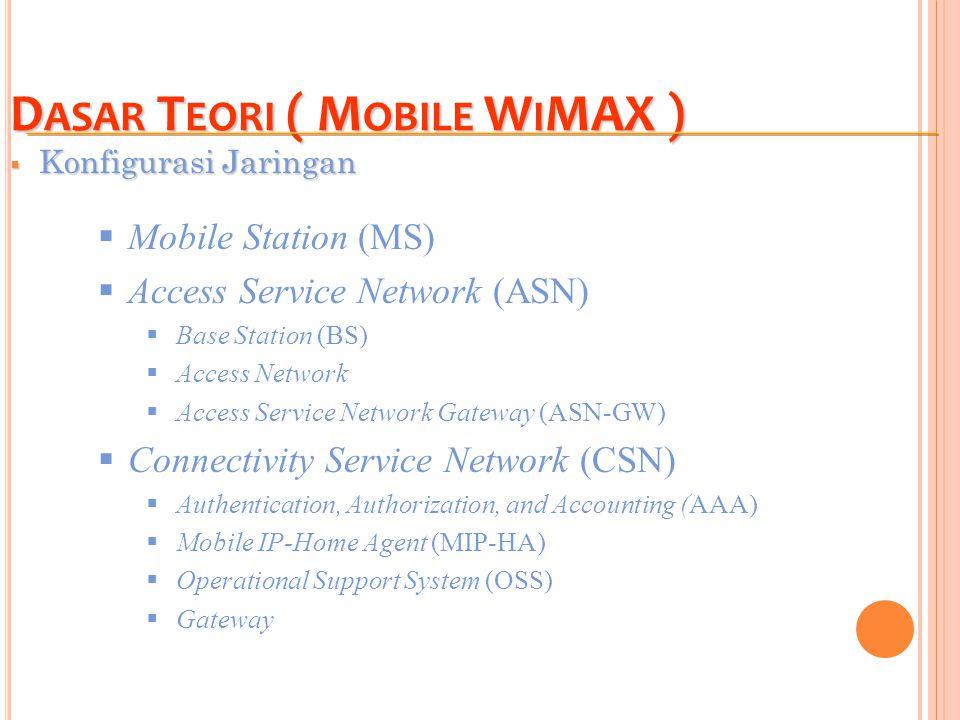 D ASAR T EORI ( M OBILE W I MAX )  Konfigurasi Jaringan  Mobile Station (MS)  Access Service Network (ASN)  Base Station (BS)  Access Network  A