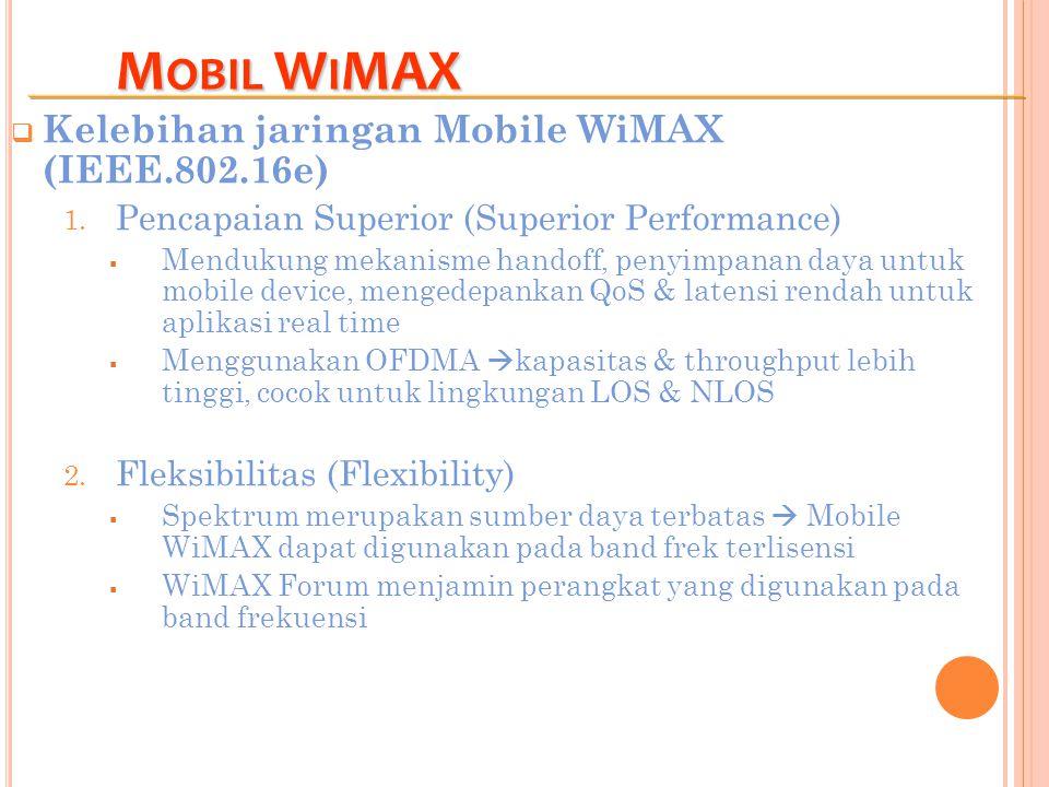 M OBIL W I MAX  Kelebihan jaringan Mobile WiMAX (IEEE.802.16e) 1. Pencapaian Superior (Superior Performance)  Mendukung mekanisme handoff, penyimpan