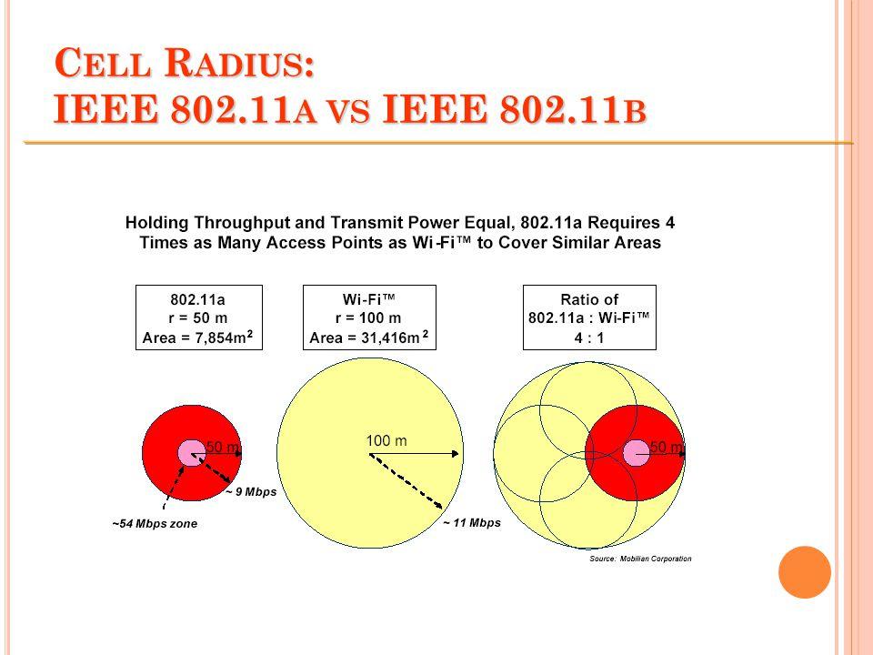 C ELL R ADIUS : IEEE 802.11 A VS IEEE 802.11 B