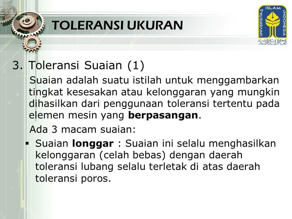 TOLERANSI UKURAN 3.Toleransi Suaian (1) Suaian adalah suatu istilah untuk menggambarkan tingkat kesesakan atau kelonggaran yang mungkin dihasilkan dar