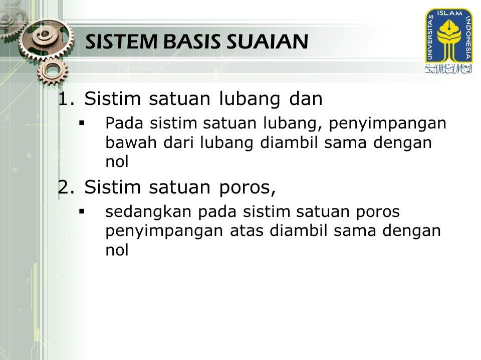 SISTEM BASIS SUAIAN 1.Sistim satuan lubang dan  Pada sistim satuan lubang, penyimpangan bawah dari lubang diambil sama dengan nol 2.Sistim satuan por