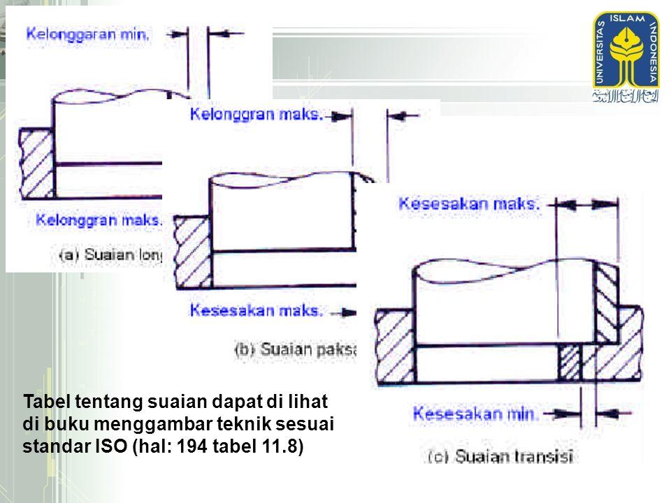 Tabel tentang suaian dapat di lihat di buku menggambar teknik sesuai standar ISO (hal: 194 tabel 11.8)