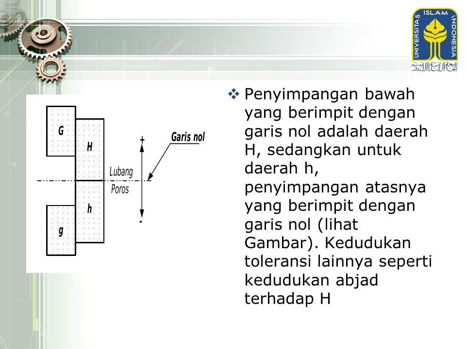  Penyimpangan bawah yang berimpit dengan garis nol adalah daerah H, sedangkan untuk daerah h, penyimpangan atasnya yang berimpit dengan garis nol (li
