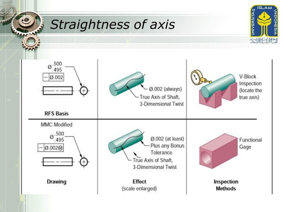 Straightness of axis