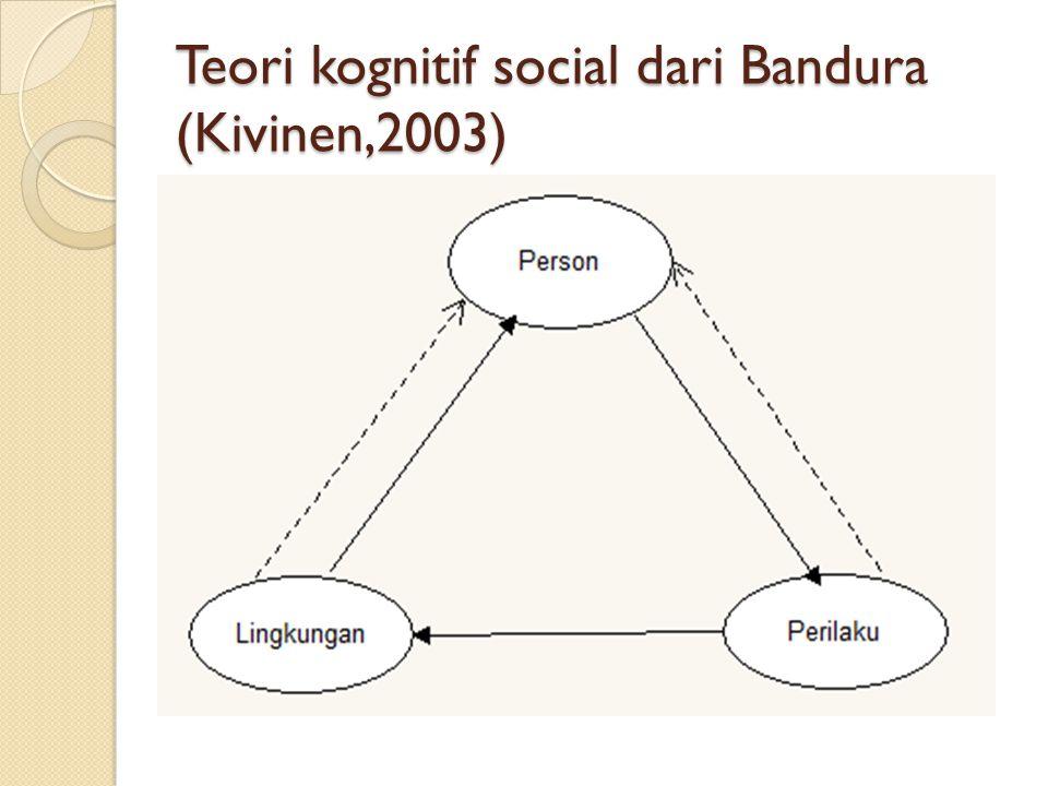 Teori kognitif social dari Bandura (Kivinen,2003)