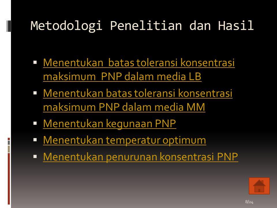 Menentukan konsentrasi maksimum PNP dalam media LB Pseudomonas aeruginosa di tumbuhkan dalam media LB padat Pemindahan ke medium LB cair secara aseptik(starter)~suhu 37o C 150 rpm Inokulasi 1% pada media LB cair +PNP 50,100,200,300,400 dan 500 ppm ~ suhu 370 C 150 rpm Pengukuran OD pada 600 nm dan diperoleh hasil 9/24 Penentuan OD Pseudomonas aeruginosa pada media LB+pnp 50, 100, 200, 300, 400, 500 dan 600 ppm