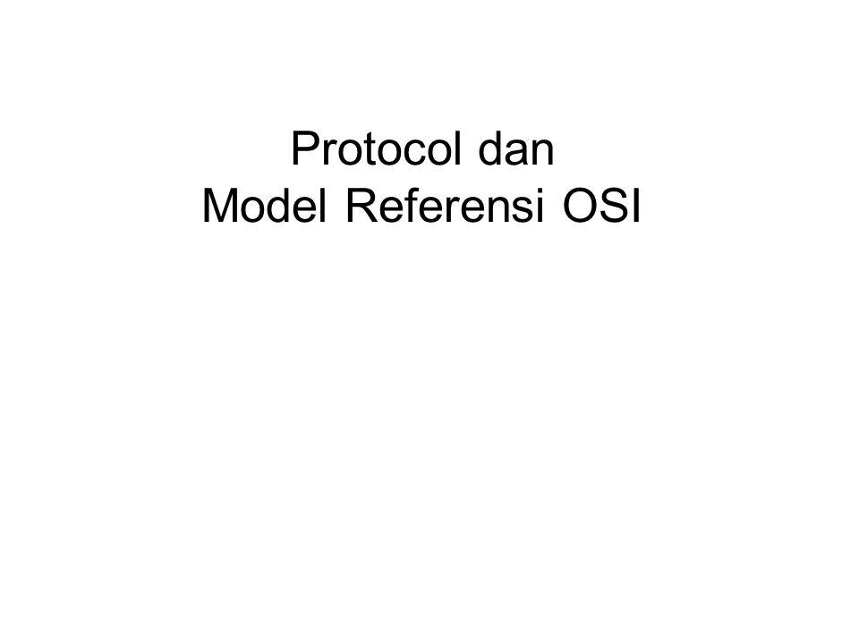 Layer 3: Network Layer Fungsi Utama: Best effort delivery service - Translasi address - Meroutekan paket dari sumber ke tujuan Model Seven Layer OSI