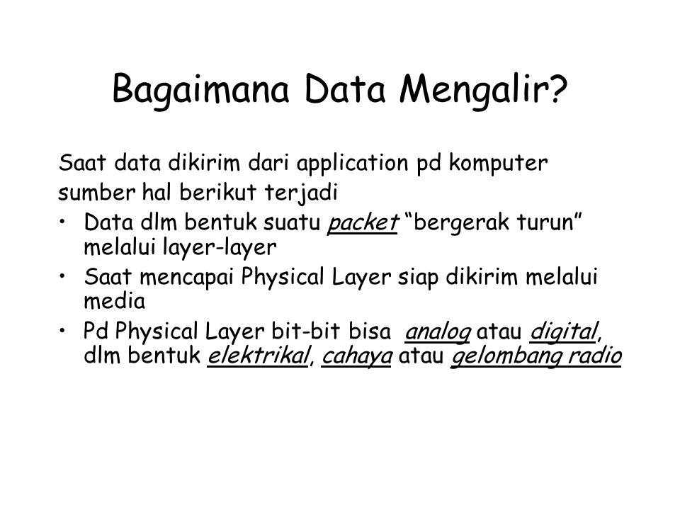"""Bagaimana Data Mengalir? Saat data dikirim dari application pd komputer sumber hal berikut terjadi Data dlm bentuk suatu packet """"bergerak turun"""" melal"""