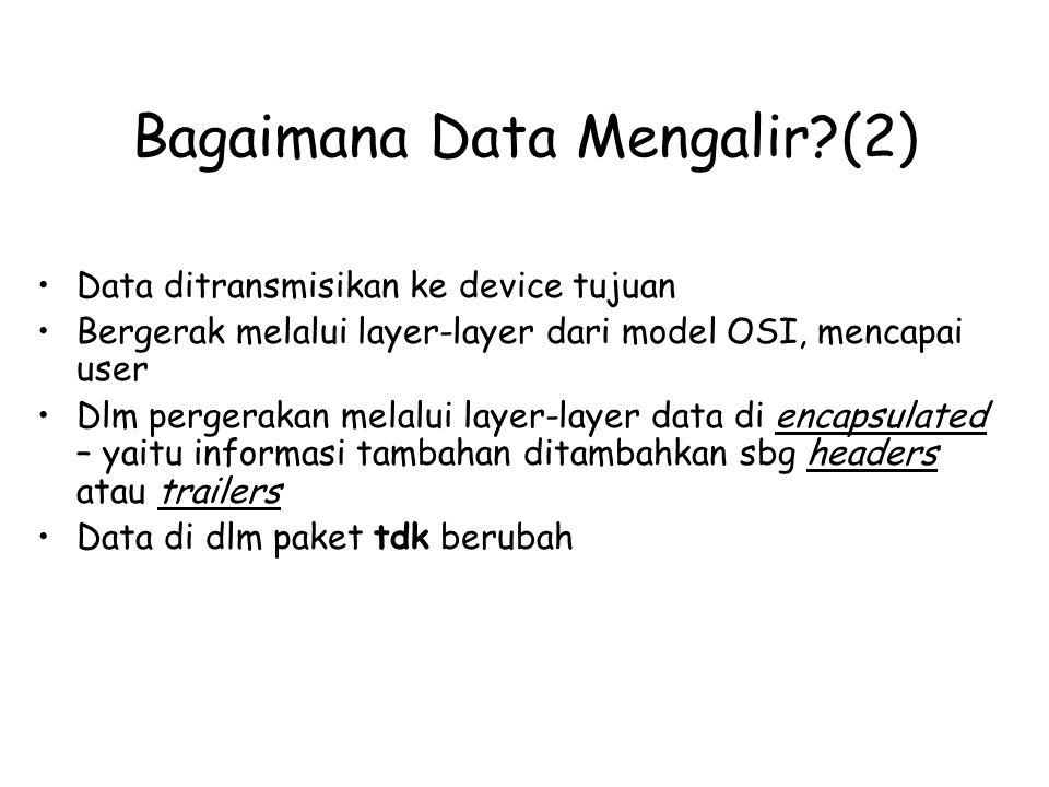 Bagaimana Data Mengalir?(2) Data ditransmisikan ke device tujuan Bergerak melalui layer-layer dari model OSI, mencapai user Dlm pergerakan melalui lay