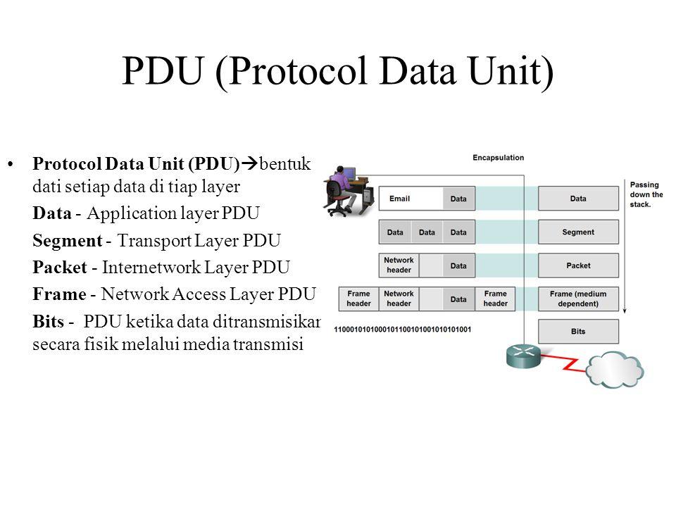 PDU (Protocol Data Unit) Protocol Data Unit (PDU)  bentuk dati setiap data di tiap layer Data - Application layer PDU Segment - Transport Layer PDU P