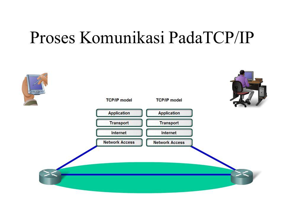 Proses Komunikasi PadaTCP/IP